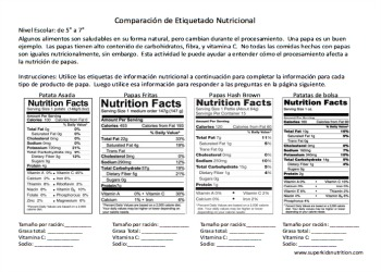 nutrition label sp