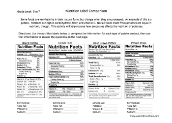Printables Reading Labels Worksheet nutrition lessons tes teach fun healthy activities for kids superkids grow super