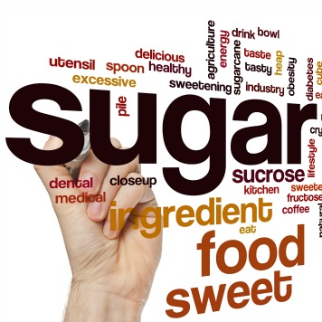 Sugar word cloud concept