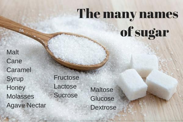 The many names of sugar