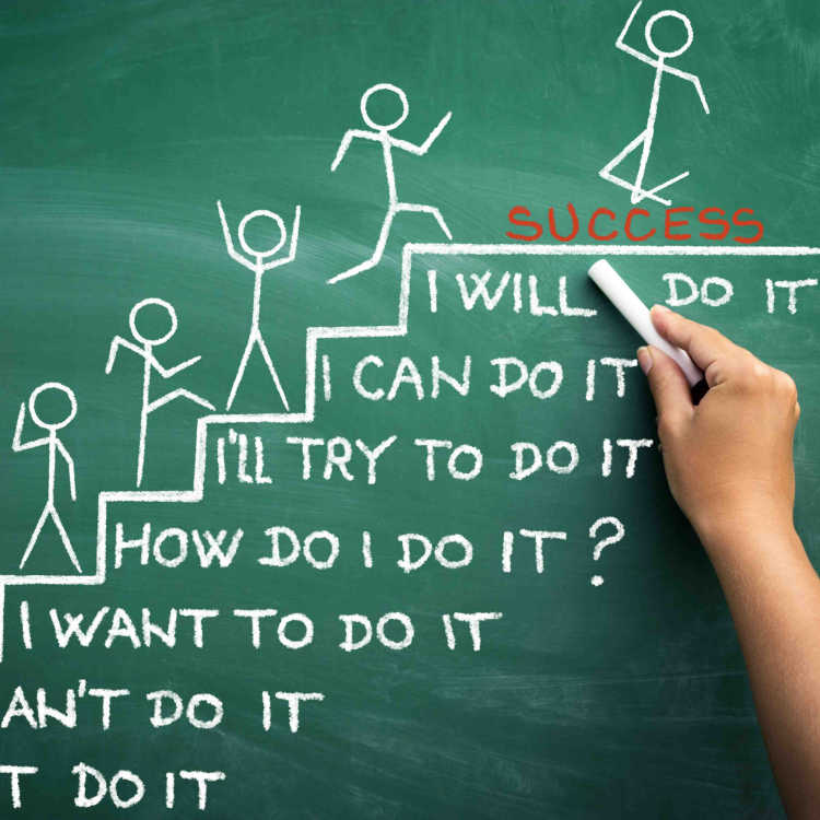 goal setting process - believe in yourself, all the stages of human condition to success