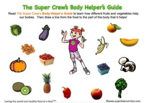 Body Helper's Guide activity sheet