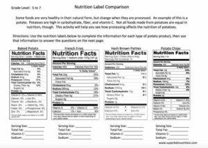 Nutrition Label Comparison kids activity superkids nutrition